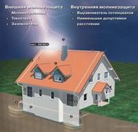 монтаж молниеприемника г.Ярославль