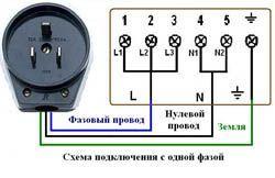 Подключение электроплиты в Ярославле. Подключить электроплиту